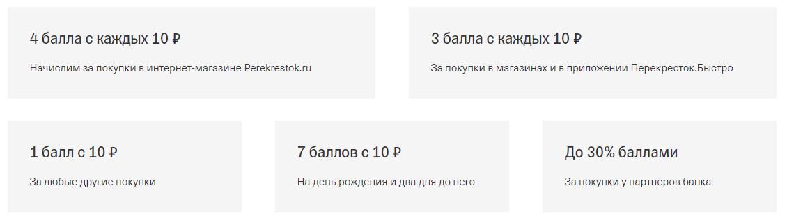 Кэшбэк Перекресток